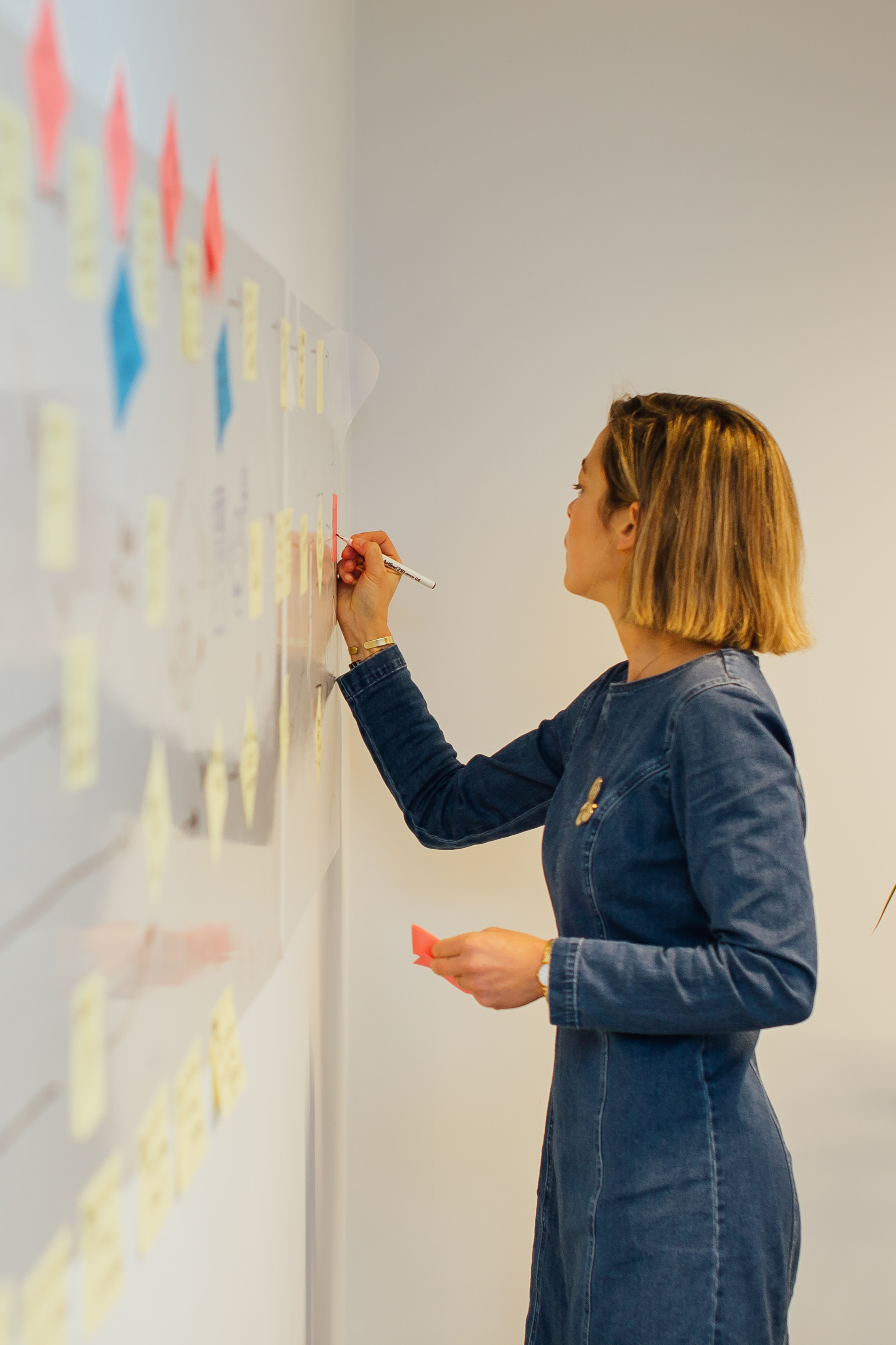 Design Sprint | Solve your business problem